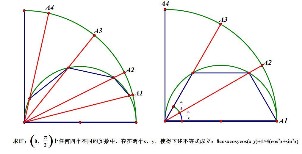 一道PWWS解法的不等式题